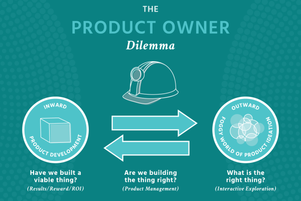 Product_Owner_Dilemma_Infographic_Refresh